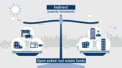 Video Indirect property investments