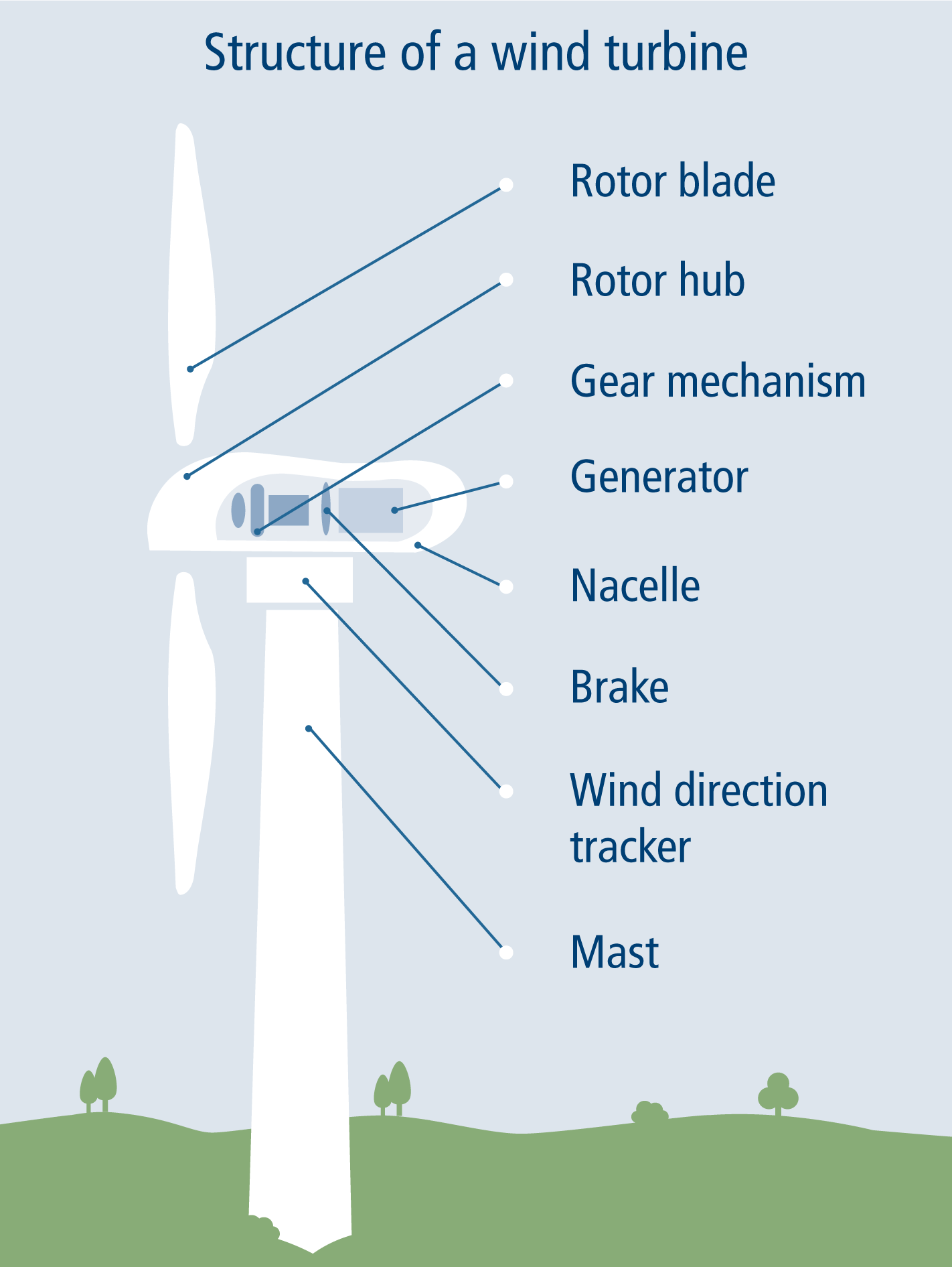 graphic wind turbine